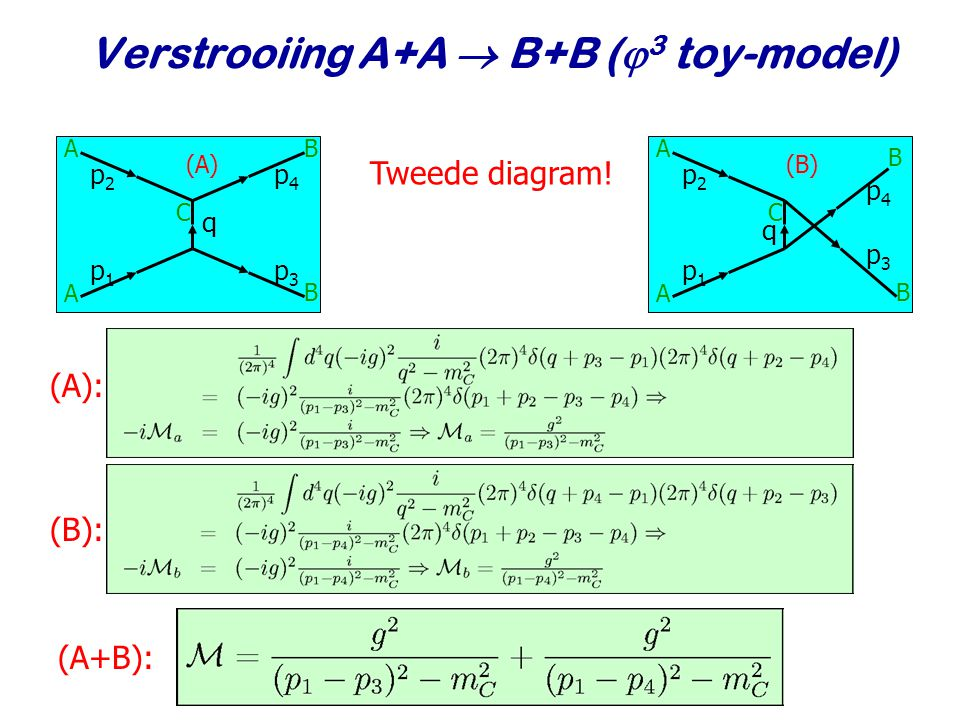 Verstrooiing A+A  B+B (3 toy-model)