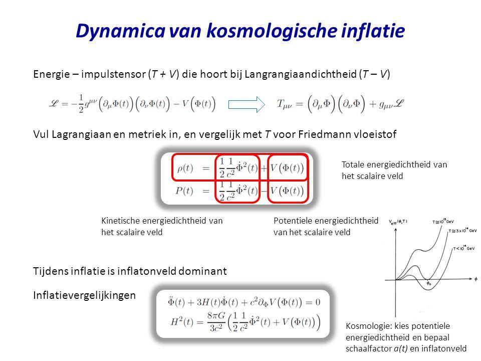 Dynamica van kosmologische inflatie