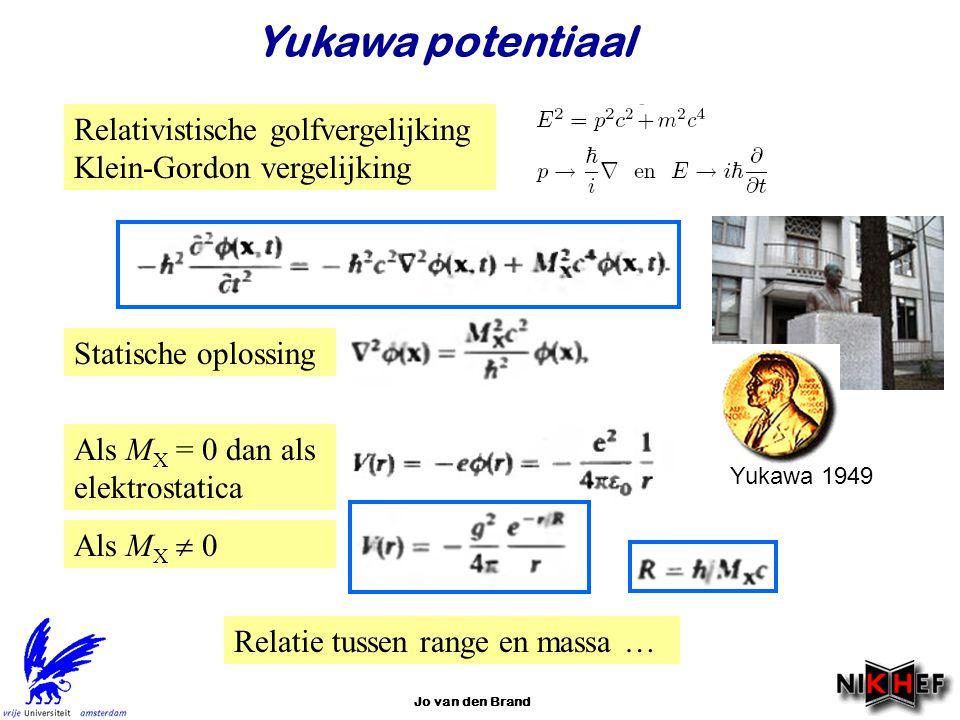 Yukawa potentiaal Relativistische golfvergelijking