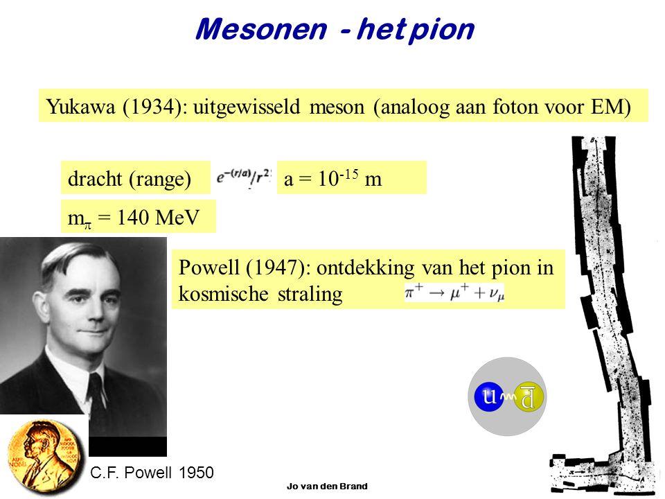 Mesonen - het pion Yukawa (1934): uitgewisseld meson (analoog aan foton voor EM) dracht (range) a = 10-15 m.