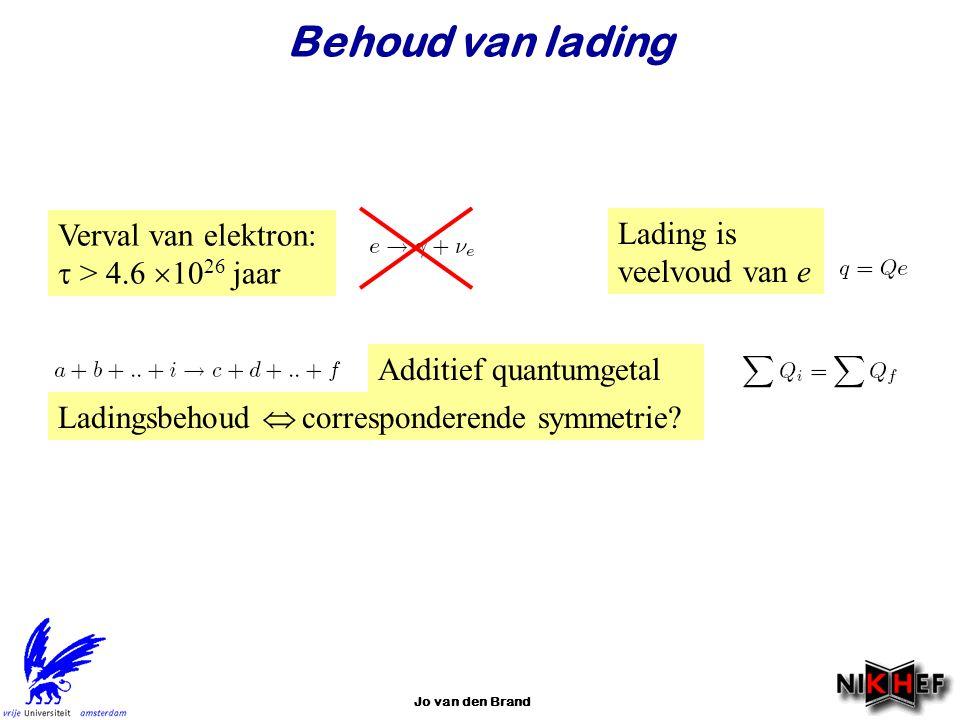 Behoud van lading Verval van elektron: t > 4.6 1026 jaar
