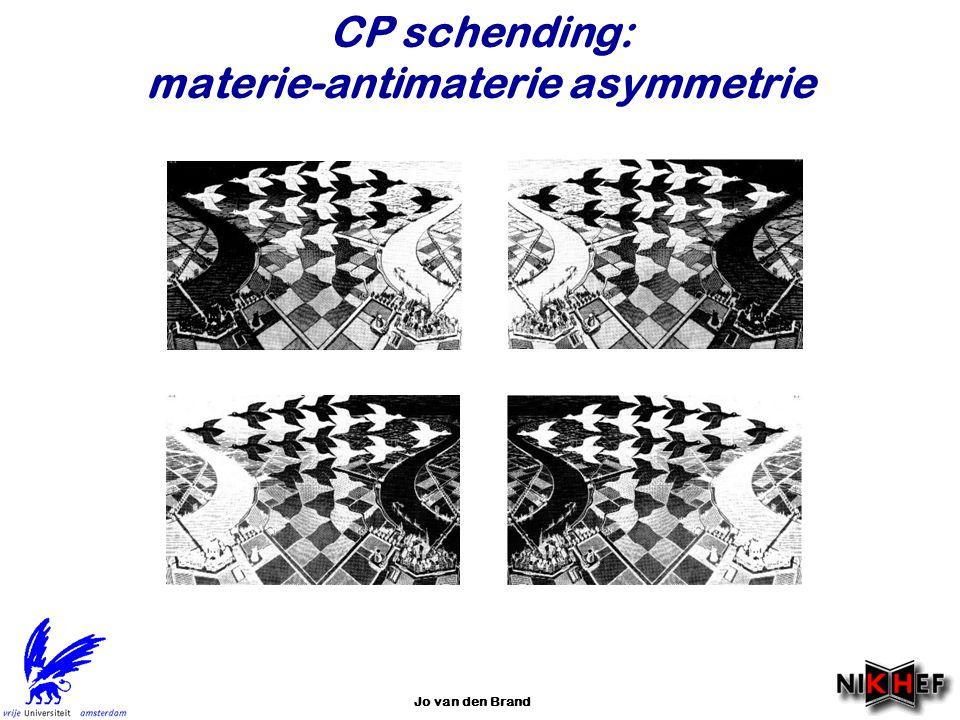 CP schending: materie-antimaterie asymmetrie