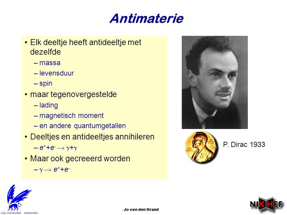 Antimaterie Elk deeltje heeft antideeltje met dezelfde