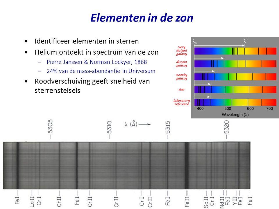 Elementen in de zon Identificeer elementen in sterren
