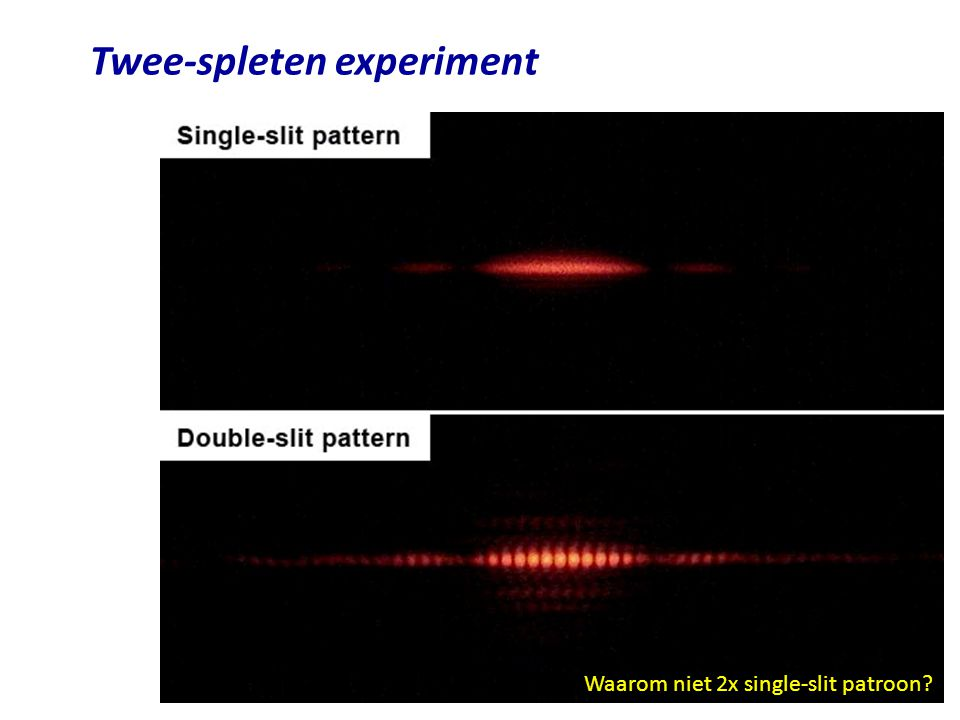 Twee-spleten experiment