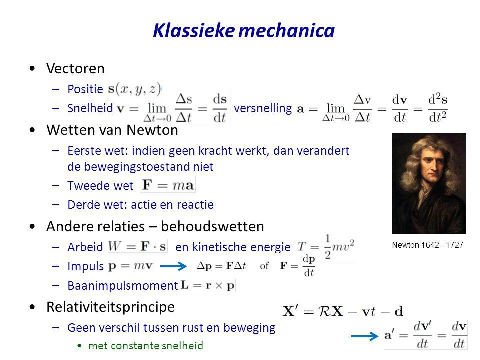 Klassieke mechanica Vectoren Wetten van Newton