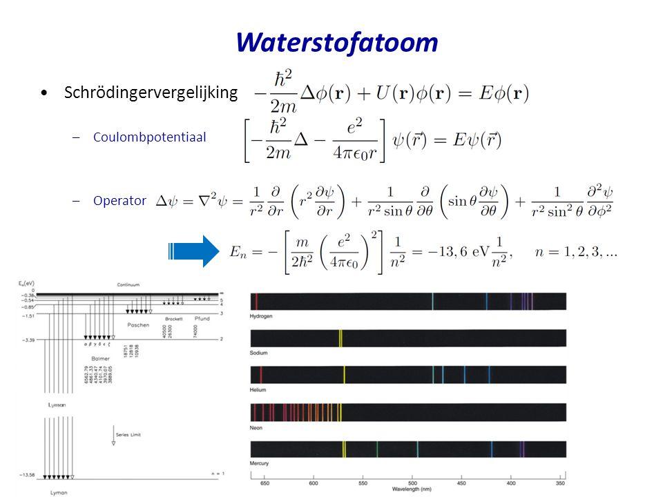 Waterstofatoom Schrödingervergelijking Coulombpotentiaal Operator