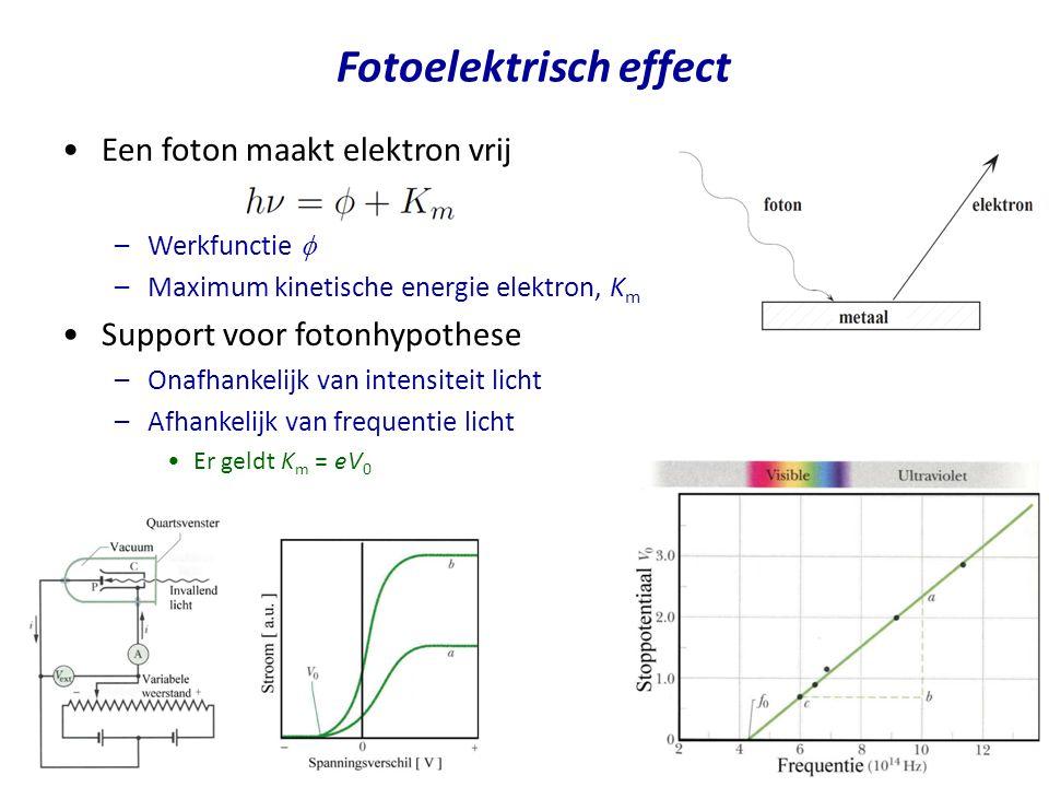 Fotoelektrisch effect