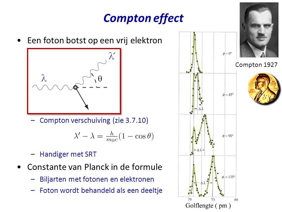 Compton effect Een foton botst op een vrij elektron