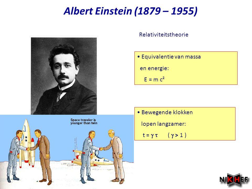 Albert Einstein (1879 – 1955) Relativiteitstheorie
