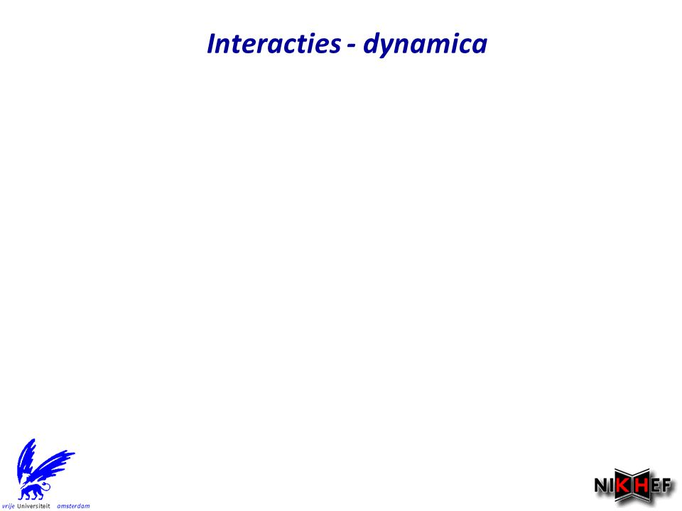 Interacties - dynamica