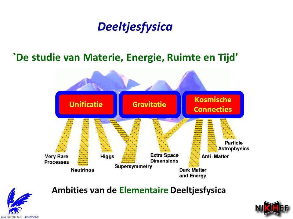 Deeltjesfysica `De studie van Materie, Energie, Ruimte en Tijd'