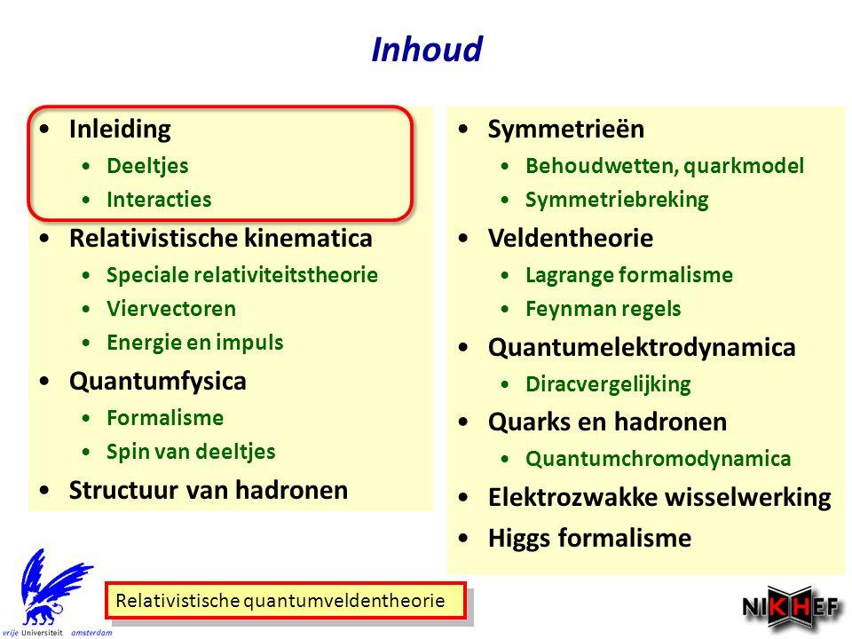 Inhoud Inleiding Relativistische kinematica Quantumfysica