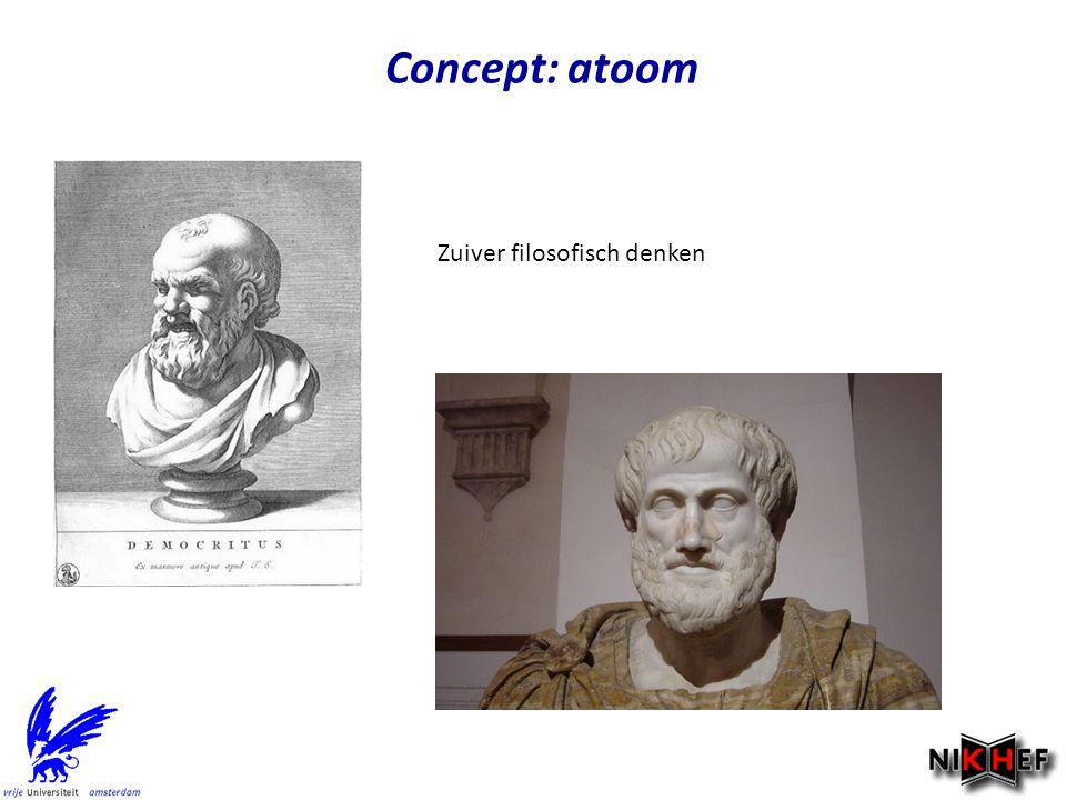 Concept: atoom Zuiver filosofisch denken