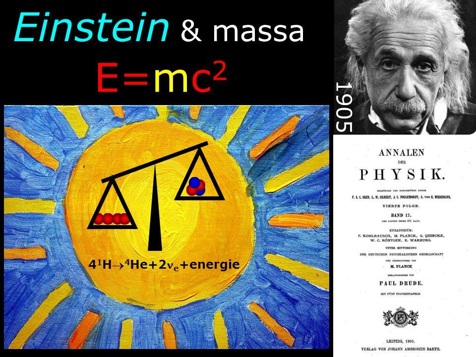 Einstein & massa E=mc2 1905 41H4He+2e+energie