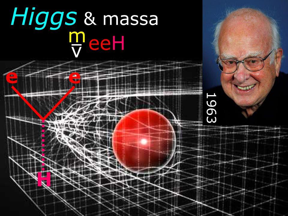 Higgs & massa  eeH m v H e 1963