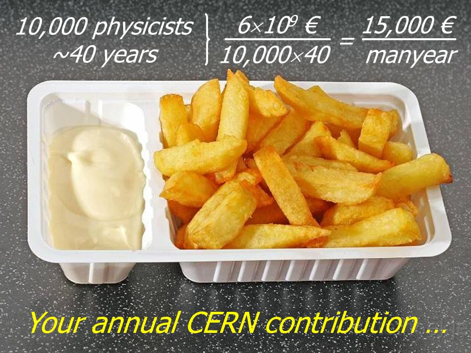 Your annual CERN contribution …