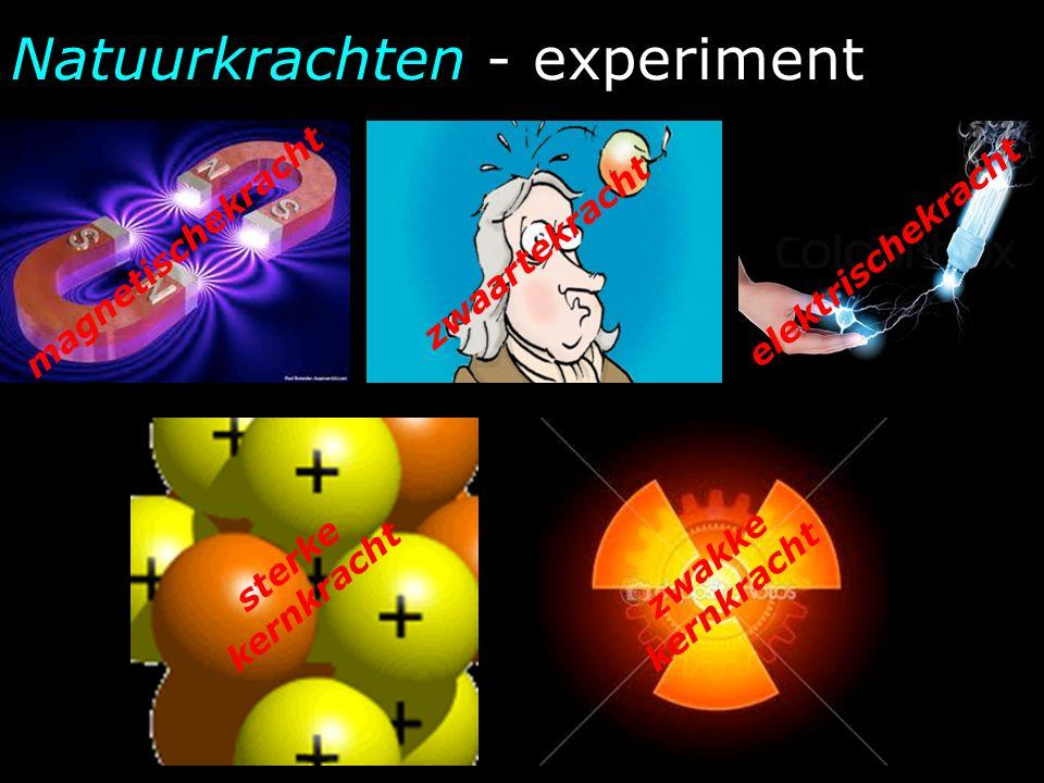 Natuurkrachten - experiment
