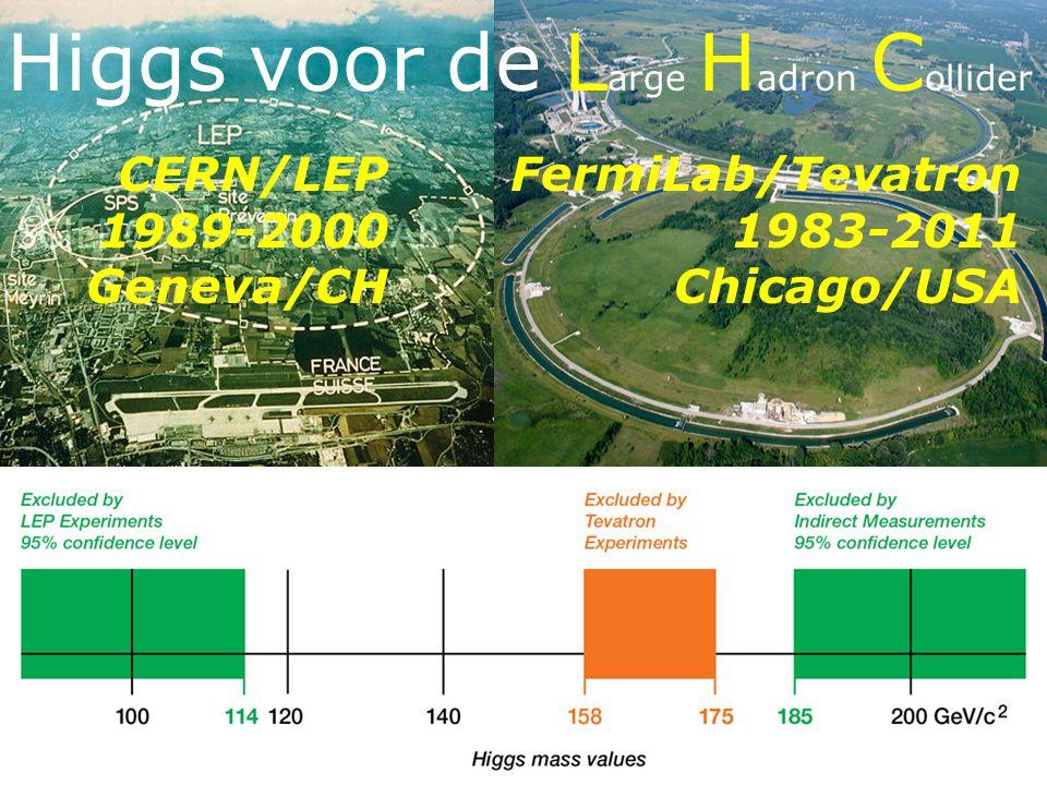 Higgs voor de Large Hadron Collider