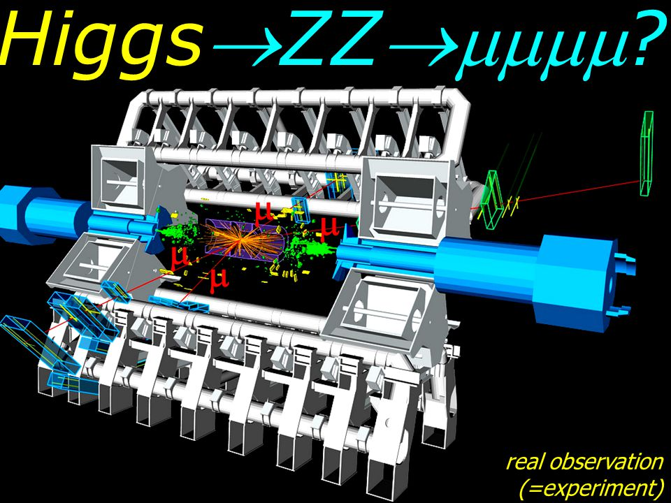 HiggsZZ     real observation (=experiment)