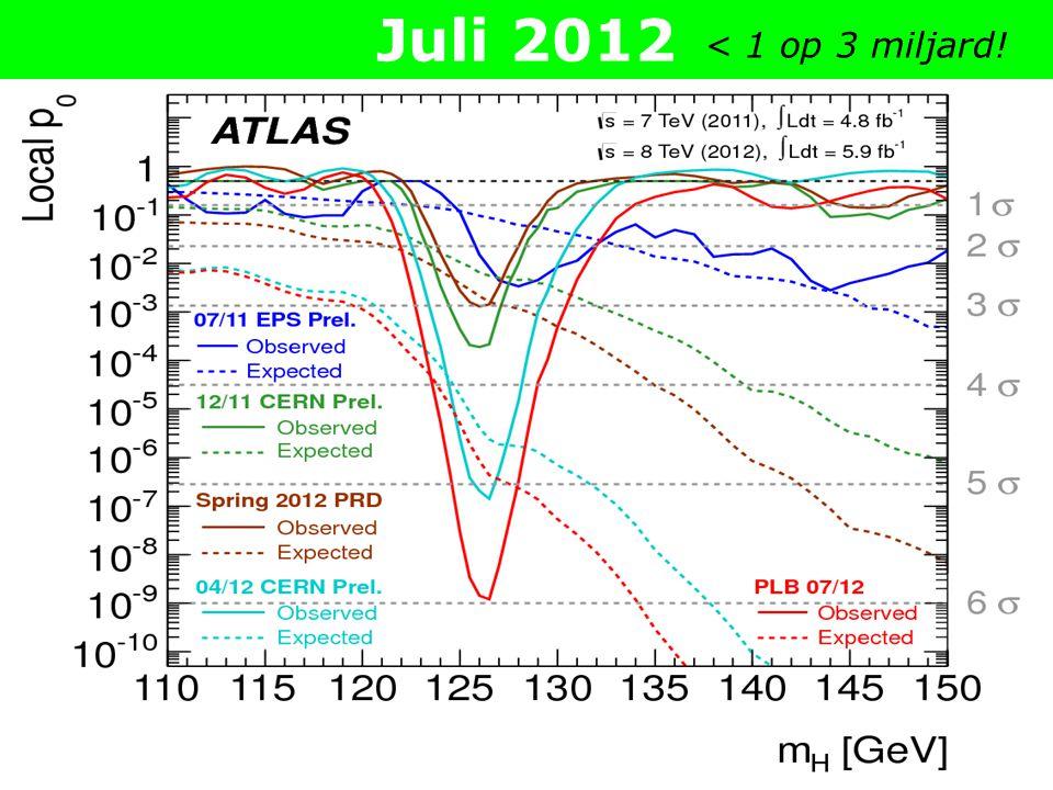 Juli 2012 < 1 op 3 miljard!