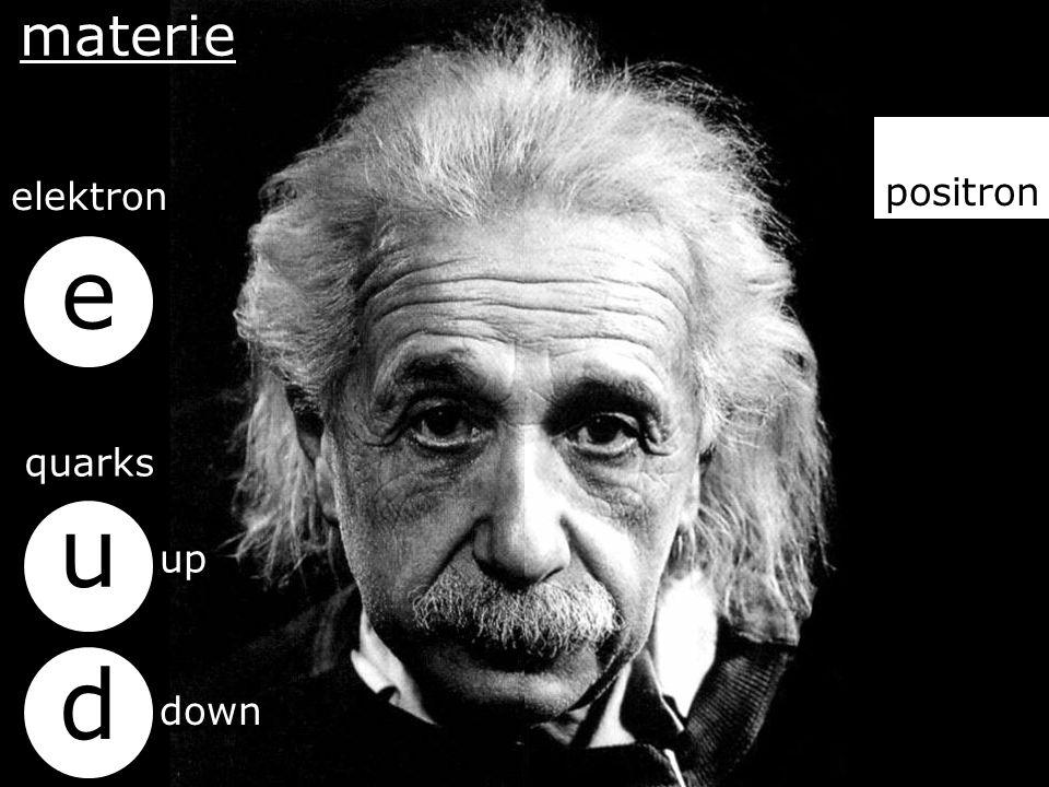 e e u u d d materie anti-materie anti positron elektron elektron