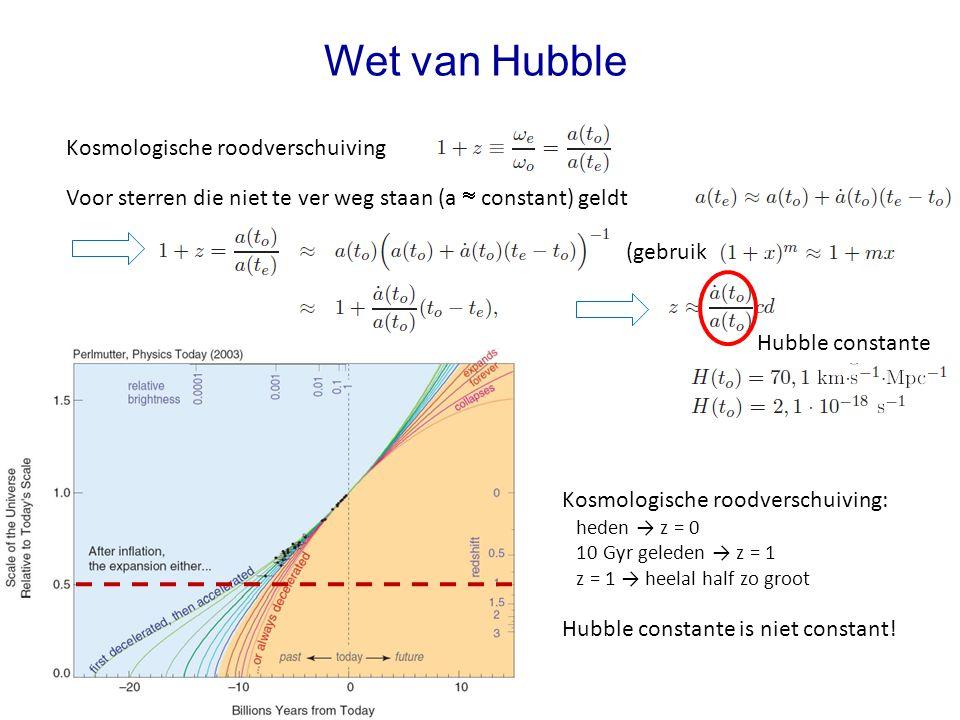 Wet van Hubble Kosmologische roodverschuiving