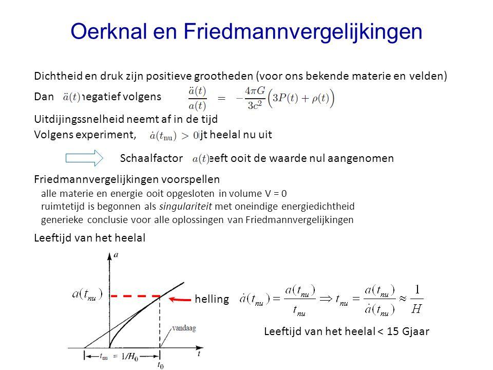 Oerknal en Friedmannvergelijkingen