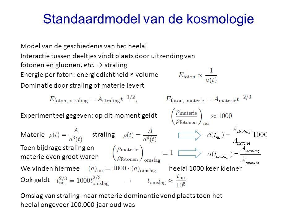 Standaardmodel van de kosmologie