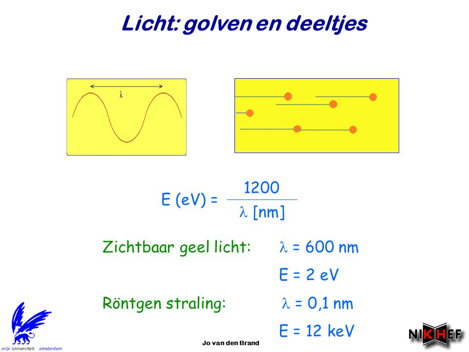 Licht: golven en deeltjes