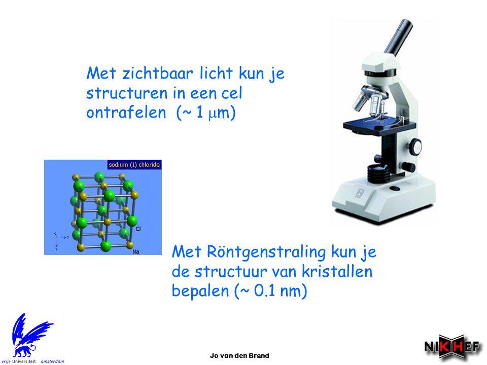 Met zichtbaar licht kun je structuren in een cel ontrafelen (~ 1 m)