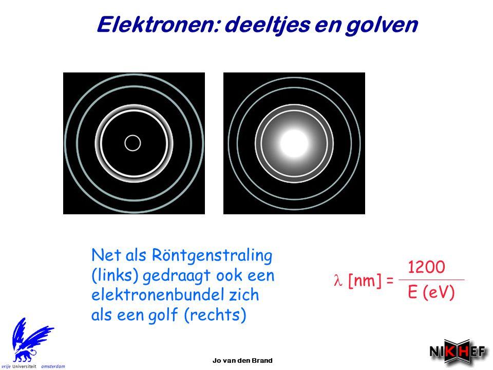 Elektronen: deeltjes en golven