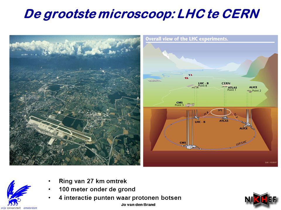 De grootste microscoop: LHC te CERN