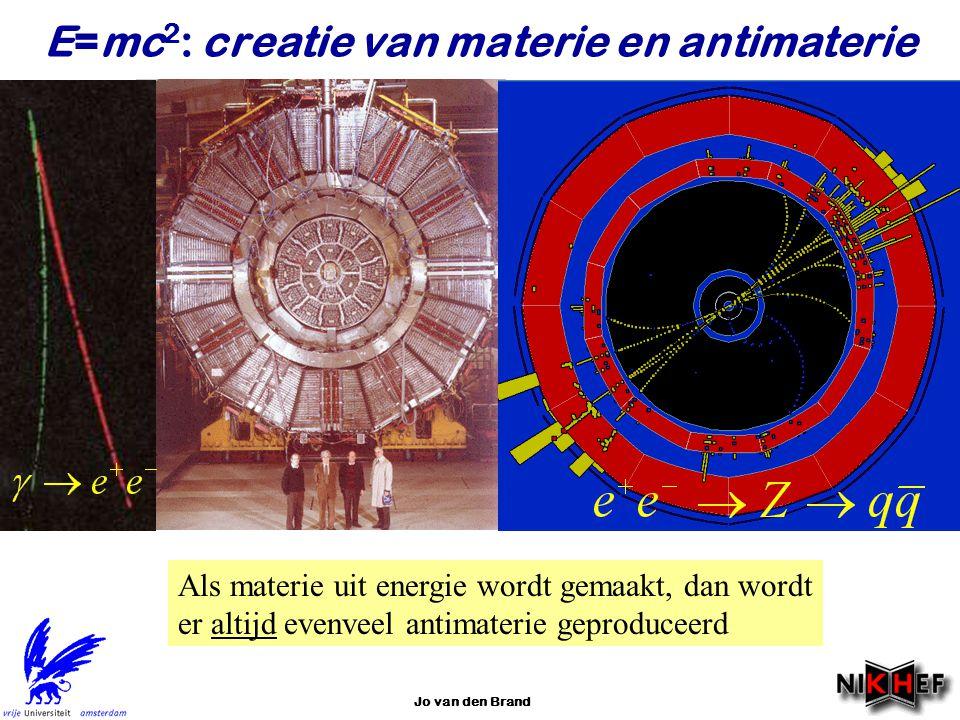 E=mc2: creatie van materie en antimaterie