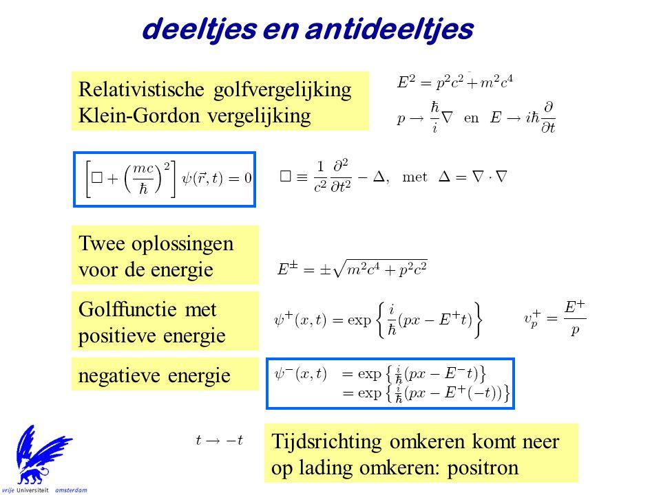deeltjes en antideeltjes