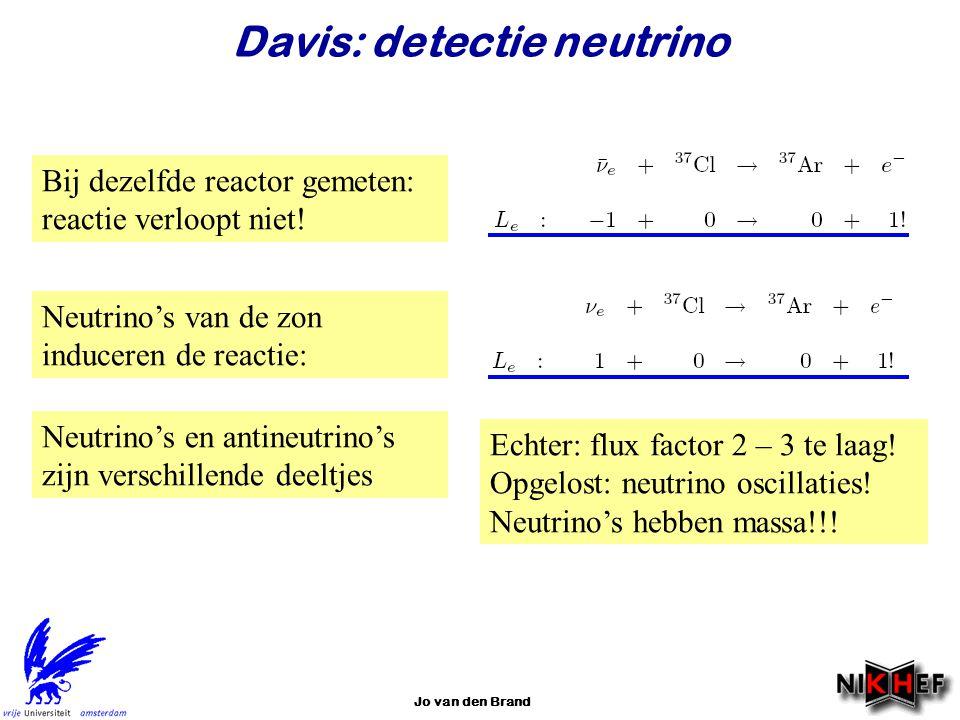 Davis: detectie neutrino
