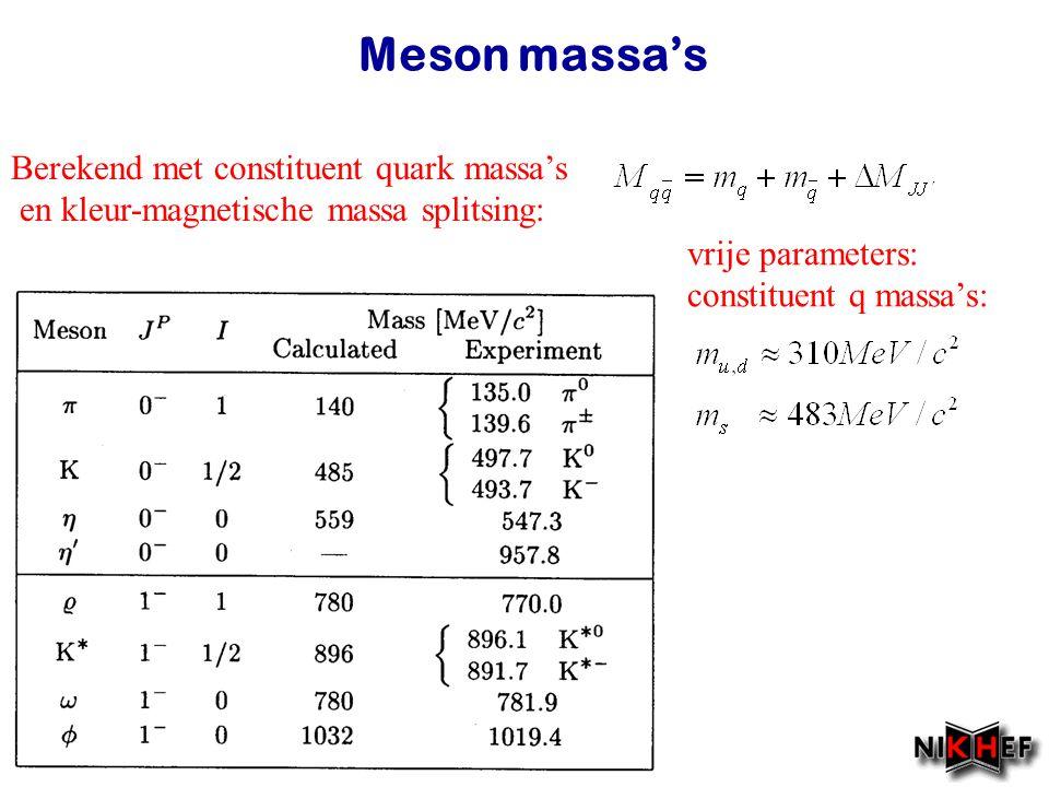 Meson massa's Berekend met constituent quark massa's