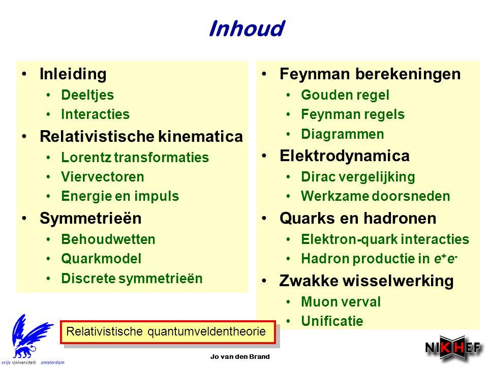 Inhoud Inleiding Relativistische kinematica Symmetrieën