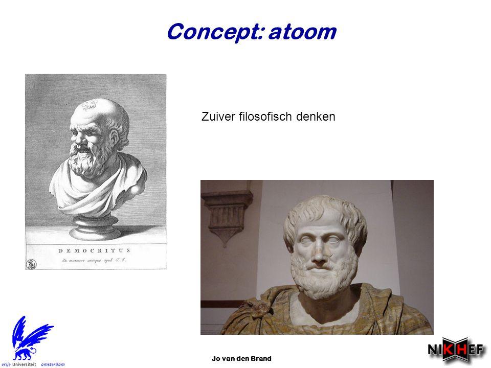 Concept: atoom Zuiver filosofisch denken Jo van den Brand
