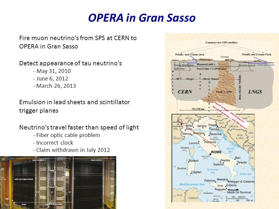 OPERA in Gran Sasso Fire muon neutrino's from SPS at CERN to OPERA in Gran Sasso. Detect appearance of tau neutrino's.