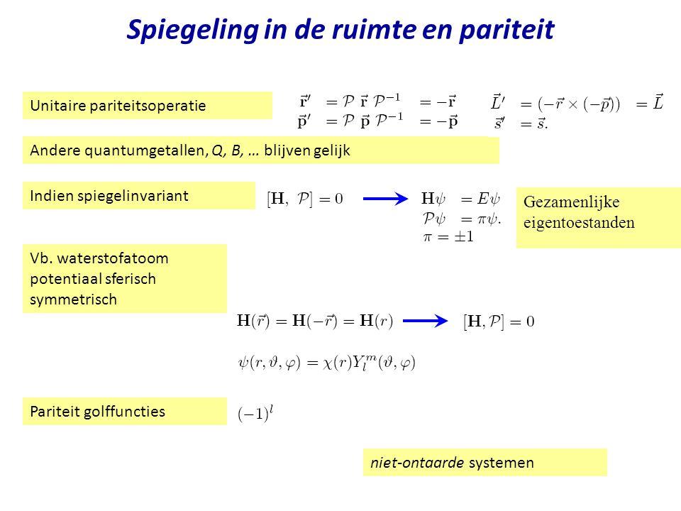 Spiegeling in de ruimte en pariteit