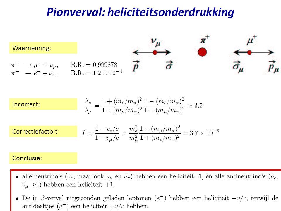 Pionverval: heliciteitsonderdrukking