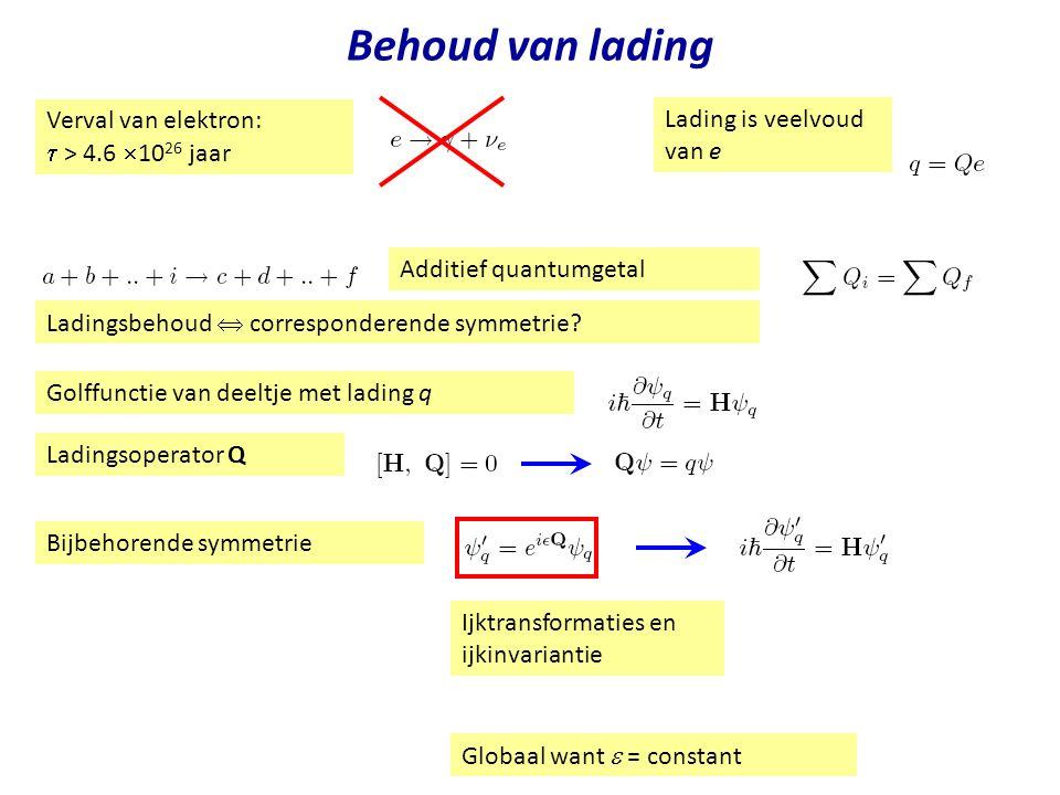 Behoud van lading Verval van elektron: Lading is veelvoud van e