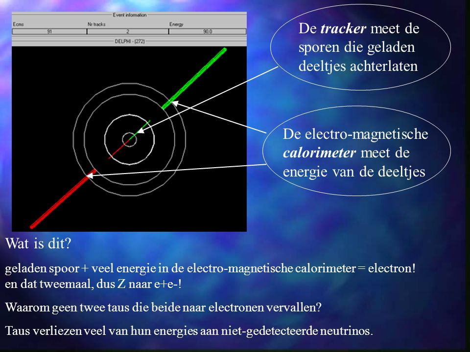 De tracker meet de sporen die geladen deeltjes achterlaten