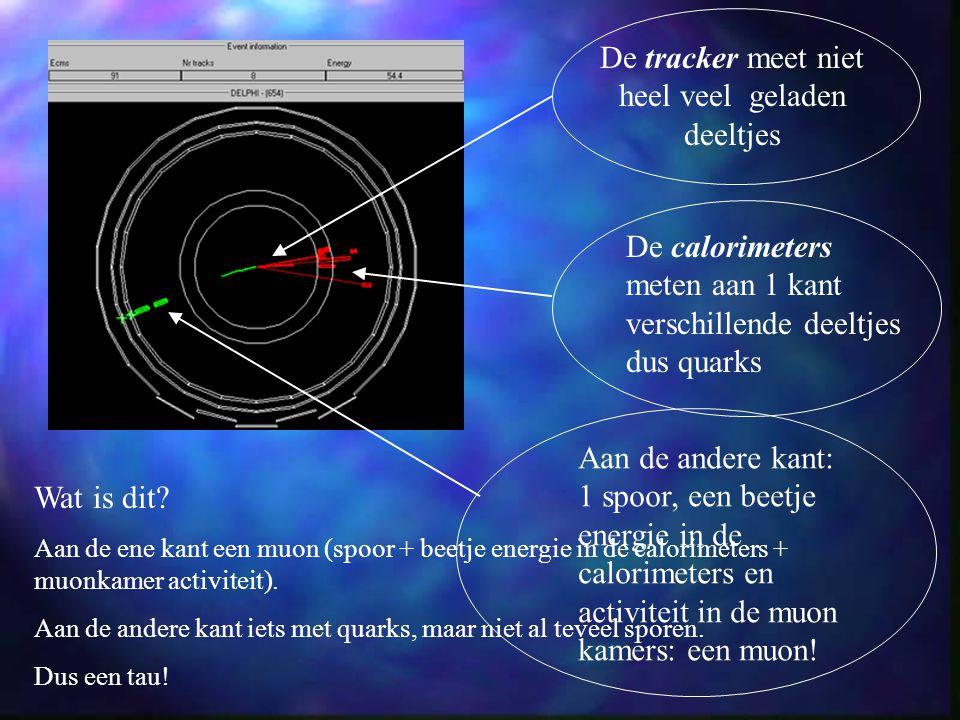De tracker meet niet heel veel geladen deeltjes