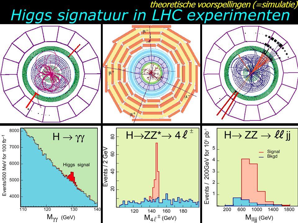 Higgs signatuur in LHC experimenten
