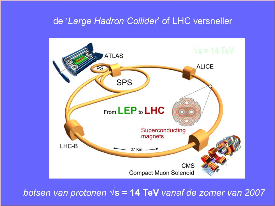 de 'Large Hadron Collider' of LHC versneller