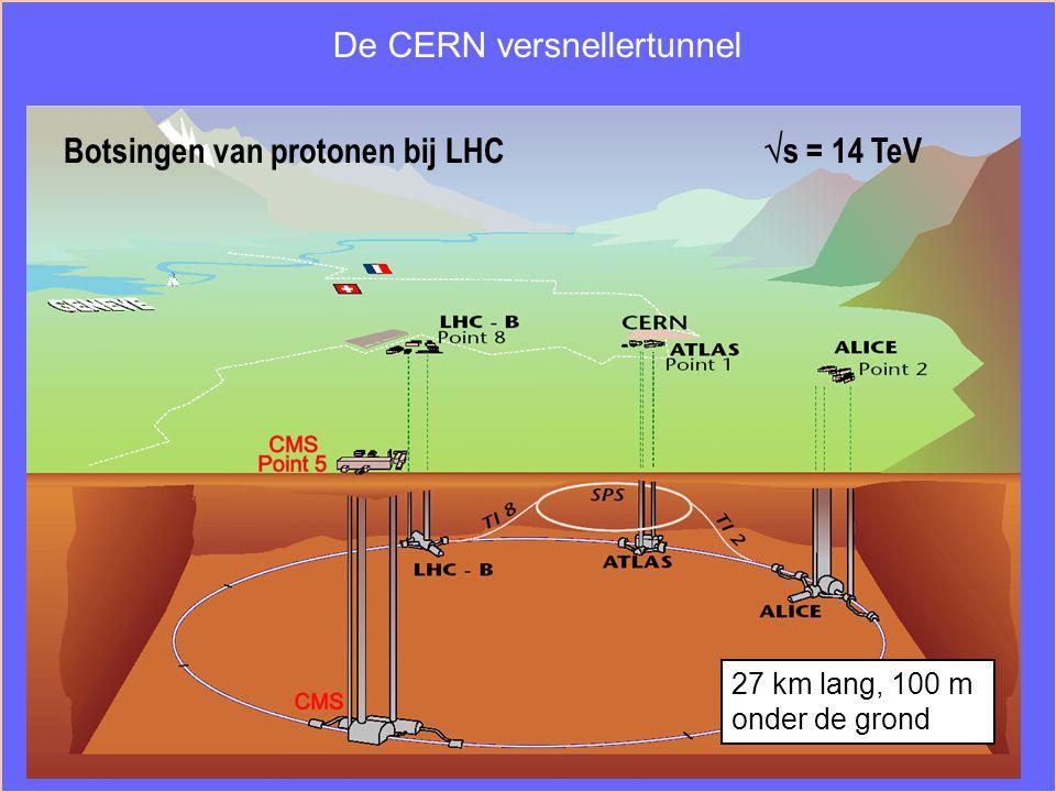 De CERN versnellertunnel