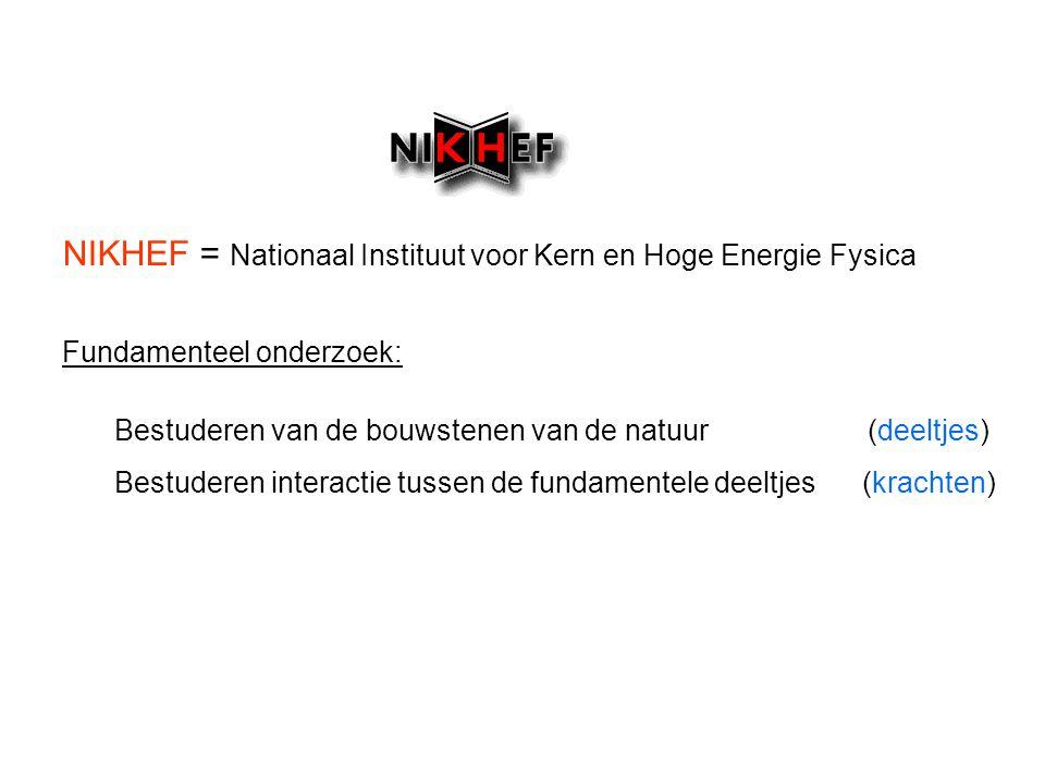 NIKHEF = Nationaal Instituut voor Kern en Hoge Energie Fysica
