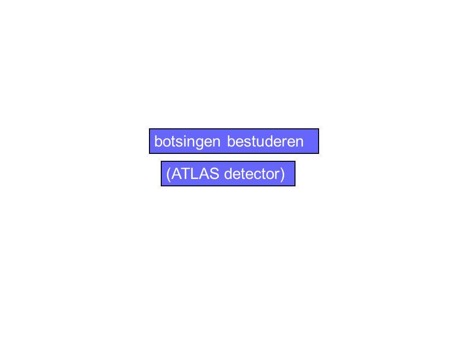 botsingen bestuderen (ATLAS detector)